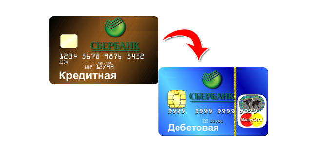 Снятие денег с кредитной карты Сбербанка рекомендации