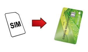 Деньги с сим-карты на карту Сбербанка