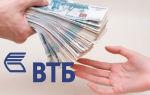 Перевод кредита из другого банка в ВТБ 24