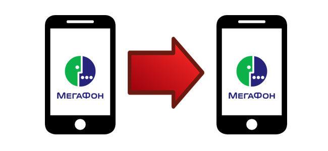 Мобильный перевод - Мегафон
