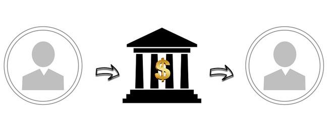 Способы перевода денег