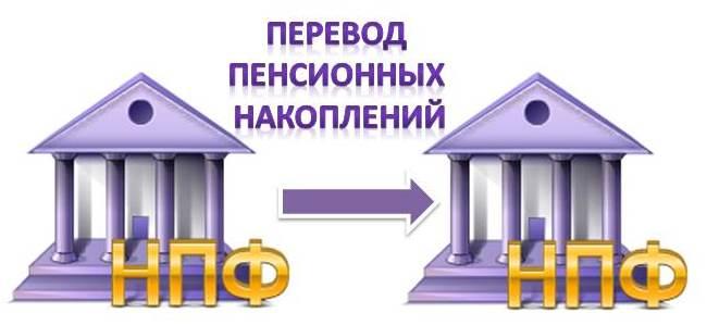 перевод накопленной пенсии
