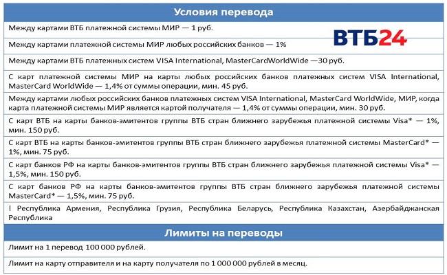 размер комиссии банка Москвы